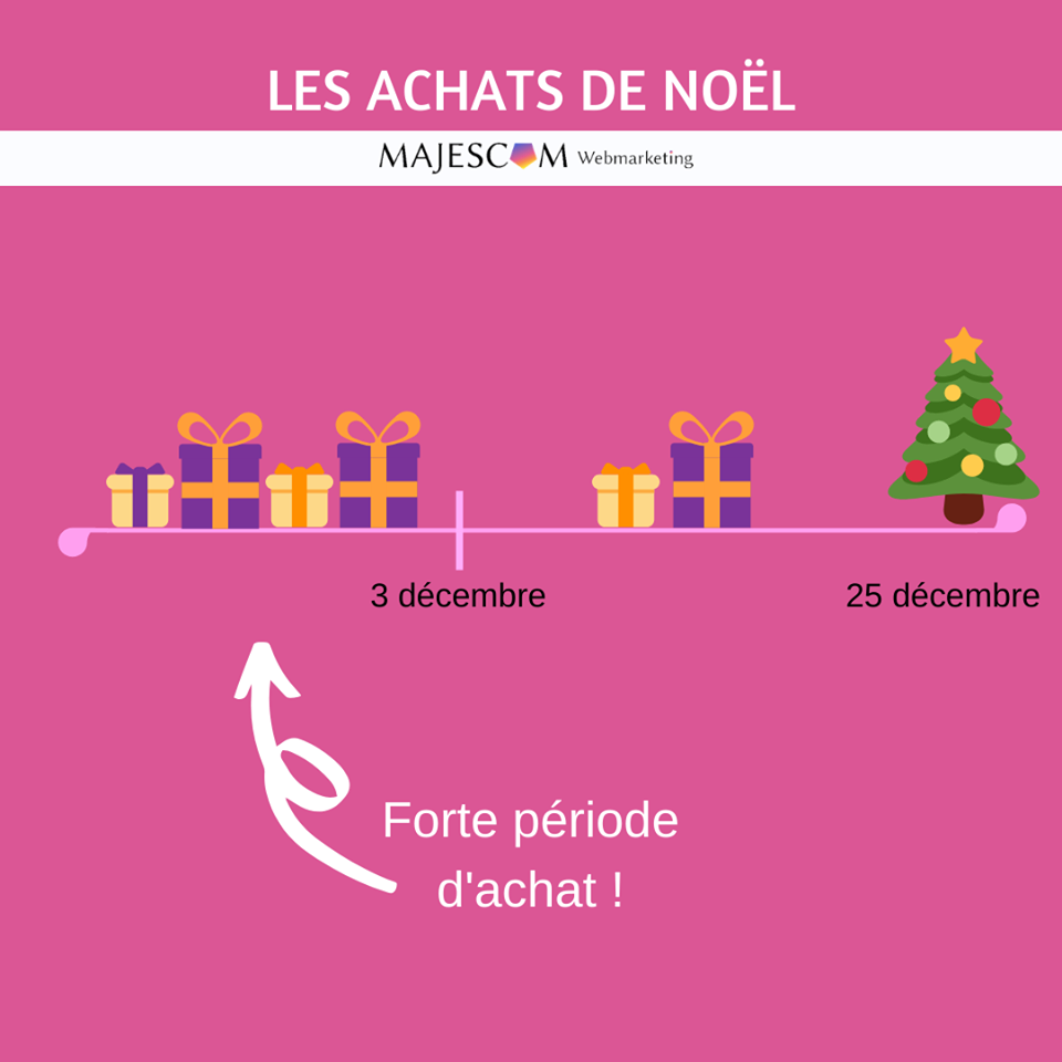 noel communication web