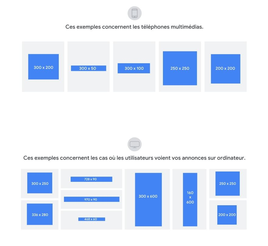 google-display-responsive